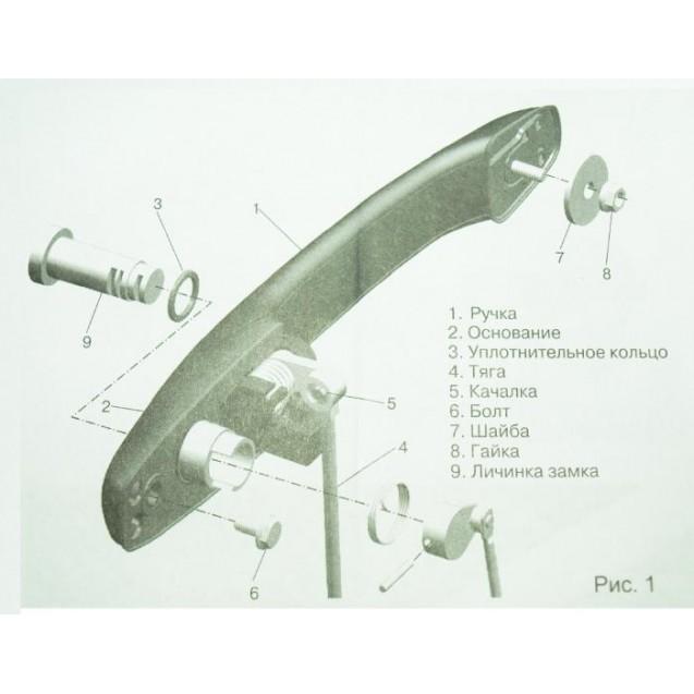Евро ручки Рысь на ВАЗ 2114-15 (Р-09).